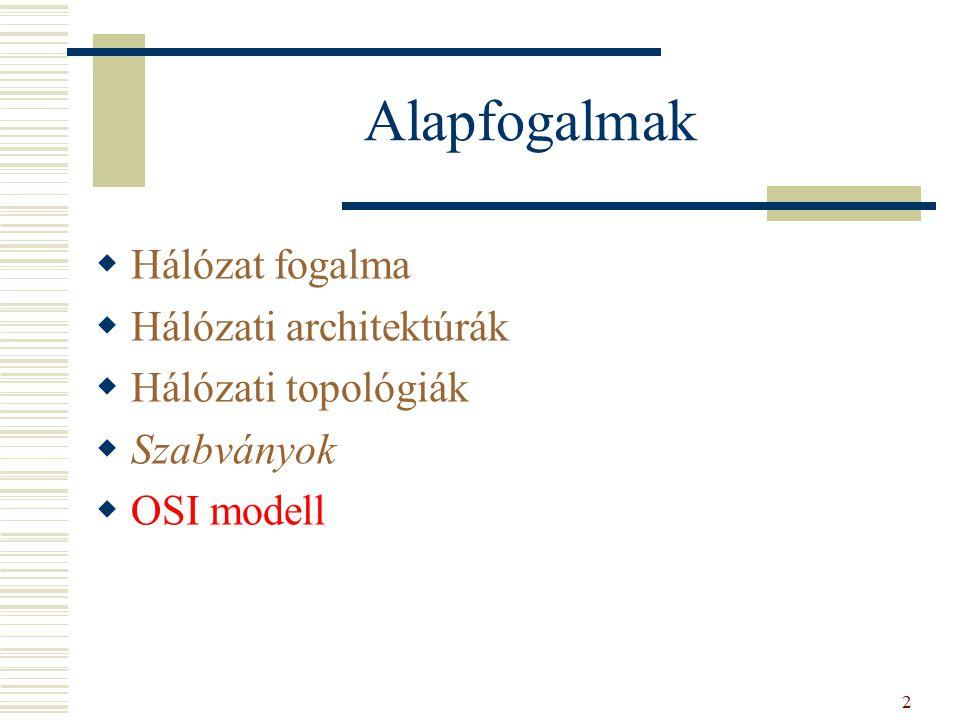 Alapfogalmak  Hálózat fogalma  Hálózati architektúrák  Hálózati topológiák  Szabványok  OSI modell 2