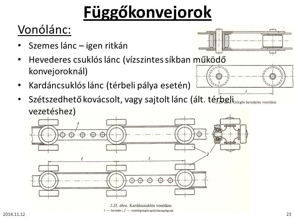 Függőkonvejorok Vonólánc: Szemes lánc – igen ritkán Hevederes csuklós lánc (vízszintes síkban működő konvejoroknál) Kardáncsuklós lánc (térbeli pálya