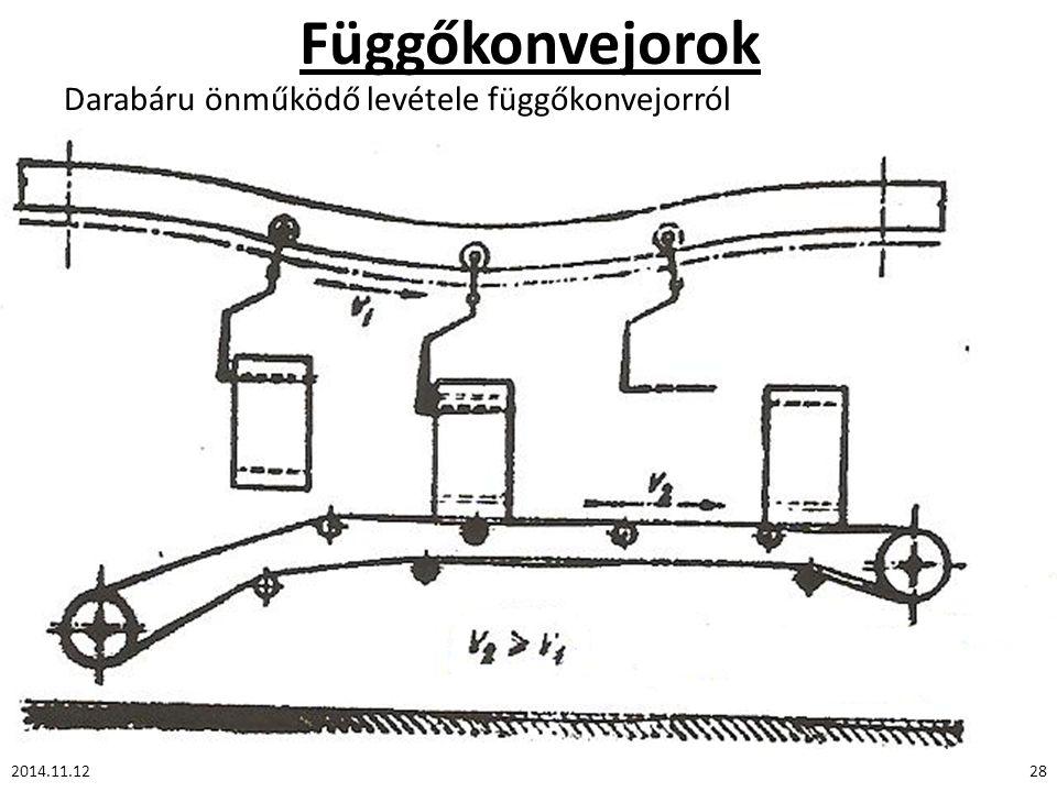 Függőkonvejorok Darabáru önműködő levétele függőkonvejorról 2014.11.1228