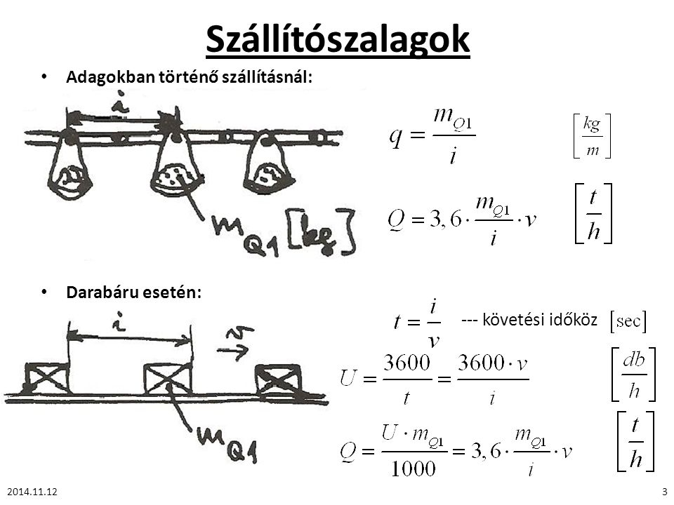 Szállítószalagok 2014.11.123 Adagokban történő szállításnál: Darabáru esetén: --- követési időköz