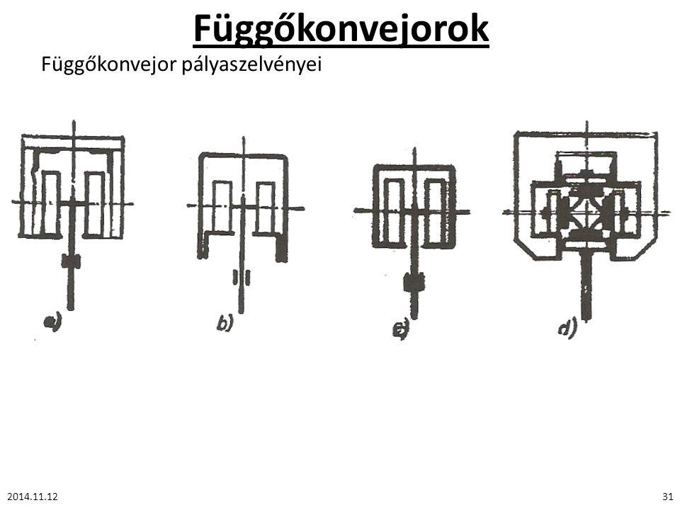 Függőkonvejorok Függőkonvejor pályaszelvényei 2014.11.1231