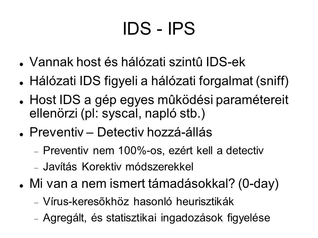 IDS - IPS Vannak host és hálózati szintû IDS-ek Hálózati IDS figyeli a hálózati forgalmat (sniff) Host IDS a gép egyes mûködési paramétereit ellenörzi