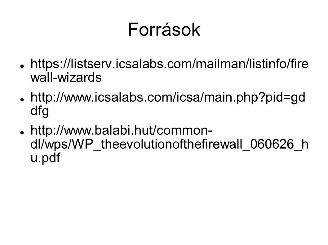 Források https://listserv.icsalabs.com/mailman/listinfo/fire wall-wizards http://www.icsalabs.com/icsa/main.php?pid=gd dfg http://www.balabi.hut/commo