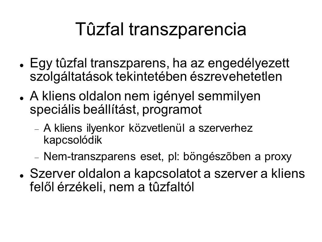 Tûzfalak fejlõdése Meglévõ eszközök kibõvítése  Router -> csomagszürõk  Bastion-host -> proxy  IDS+csomagszürõ -> IPS  A fõ cél általában a kényelem és az ár volt...