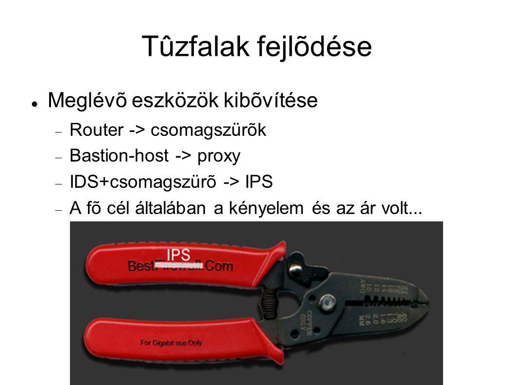 Tûzfalak fejlõdése Meglévõ eszközök kibõvítése  Router -> csomagszürõk  Bastion-host -> proxy  IDS+csomagszürõ -> IPS  A fõ cél általában a kényel