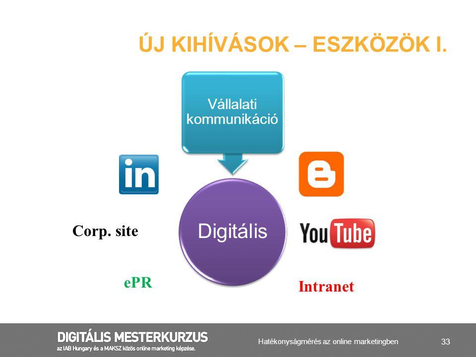 33 ÚJ KIHÍVÁSOK – ESZKÖZÖK I. Digitális Vállalati kommunikáció Corp. site ePR Intranet Hatékonyságmérés az online marketingben