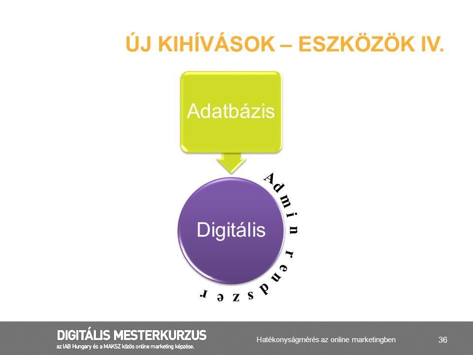 36 ÚJ KIHÍVÁSOK – ESZKÖZÖK IV. Digitális Adatbázis d A m r i e n d s n ze r Hatékonyságmérés az online marketingben