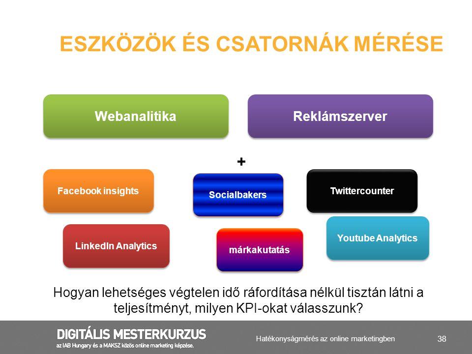 38 ESZKÖZÖK ÉS CSATORNÁK MÉRÉSE Webanalitika Reklámszerver Facebook insights LinkedIn Analytics Youtube Analytics Socialbakers Twittercounter Hatékony