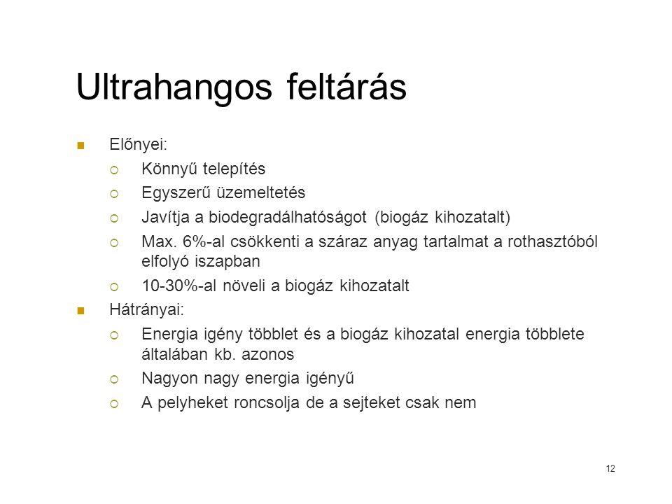 Ultrahangos feltárás Előnyei:  Könnyű telepítés  Egyszerű üzemeltetés  Javítja a biodegradálhatóságot (biogáz kihozatalt)  Max. 6%-al csökkenti a