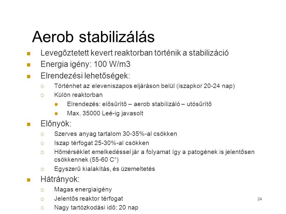 Aerob stabilizálás Levegőztetett kevert reaktorban történik a stabilizáció Energia igény: 100 W/m3 Elrendezési lehetőségek:  Történhet az eleveniszap