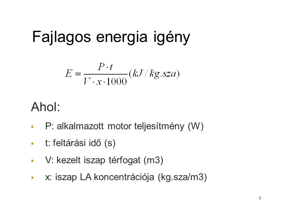 Fajlagos energia igény 8 Ahol:  P: alkalmazott motor teljesítmény (W)  t: feltárási idő (s)  V: kezelt iszap térfogat (m3)  x: iszap LA koncentrác