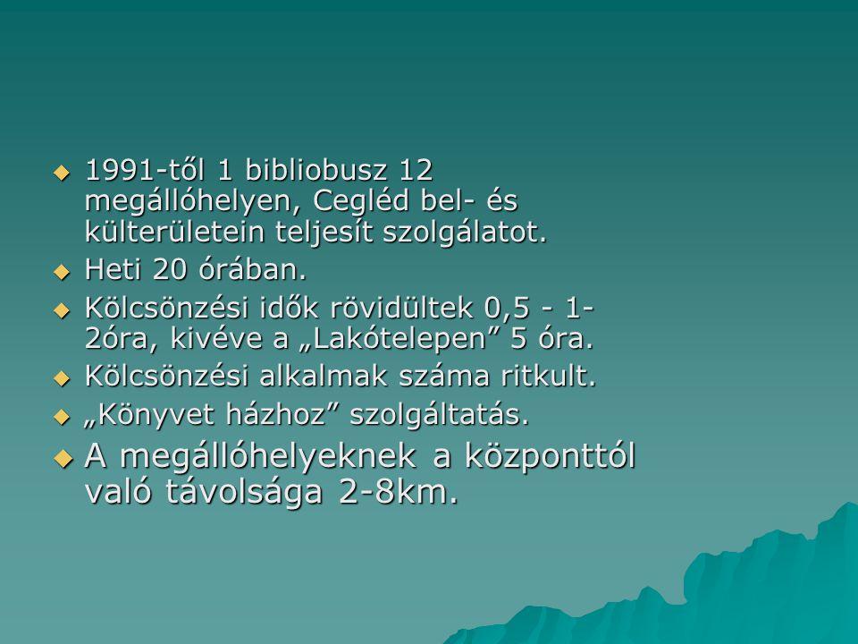  1991-től 1 bibliobusz 12 megállóhelyen, Cegléd bel- és külterületein teljesít szolgálatot.  Heti 20 órában.  Kölcsönzési idők rövidültek 0,5 - 1-