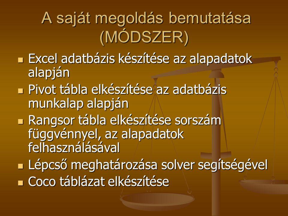 A saját megoldás bemutatása (MÓDSZER) A saját megoldás bemutatása (MÓDSZER) Excel adatbázis készítése az alapadatok alapján Excel adatbázis készítése