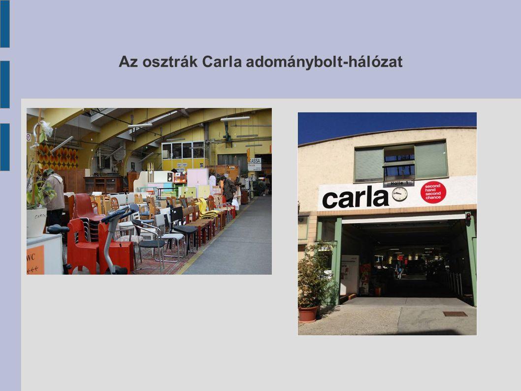 Az osztrák Carla adománybolt-hálózat