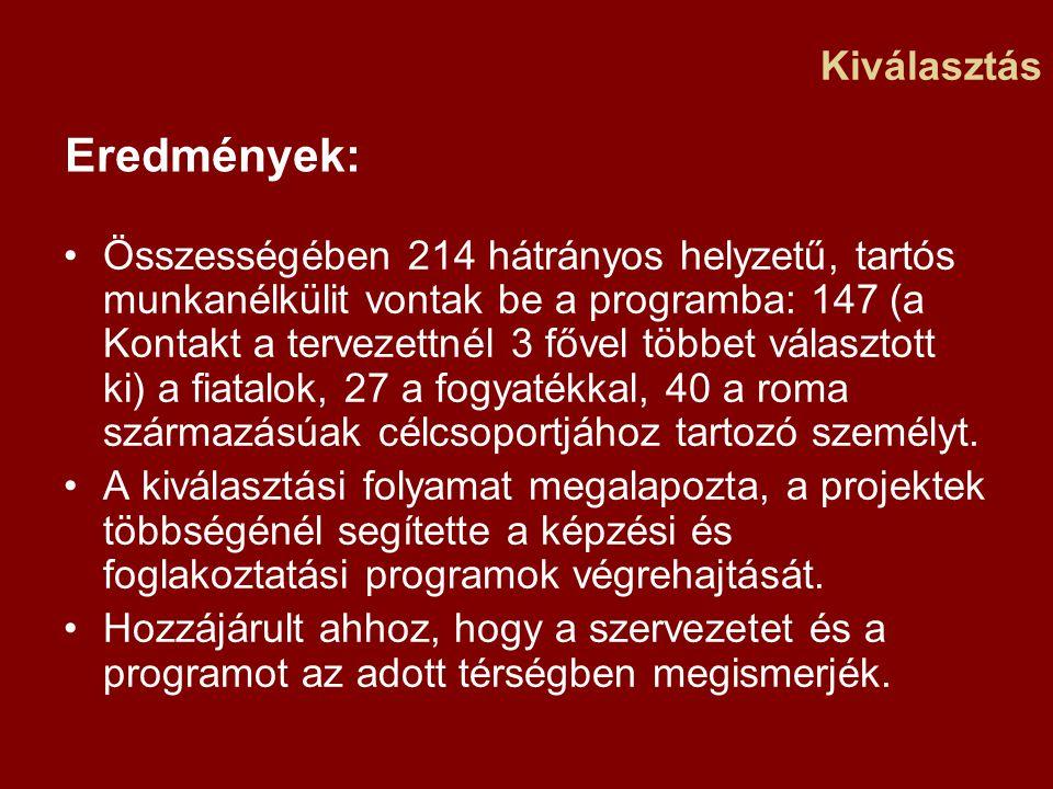 Kiválasztás Összességében 214 hátrányos helyzetű, tartós munkanélkülit vontak be a programba: 147 (a Kontakt a tervezettnél 3 fővel többet választott ki) a fiatalok, 27 a fogyatékkal, 40 a roma származásúak célcsoportjához tartozó személyt.