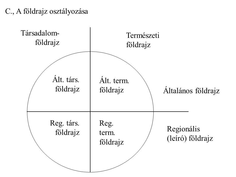 C., A földrajz osztályozása Reg. term. földrajz Reg. társ. földrajz Ált. term. földrajz Ált. társ. földrajz Általános földrajz Regionális (leíró) föld