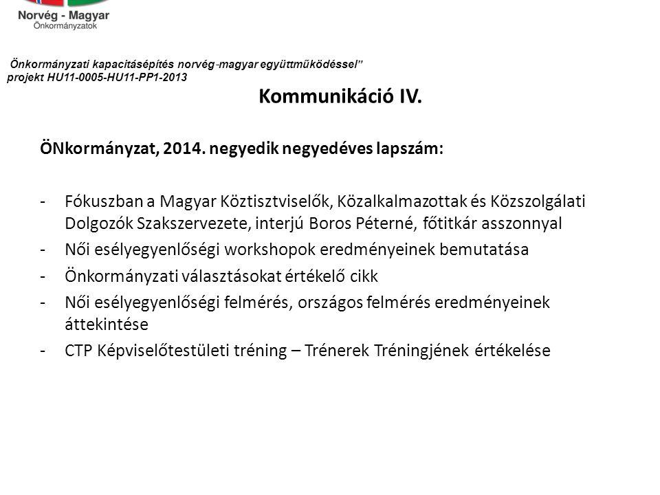 Kommunikáció IV.ÖNkormányzat, 2014.