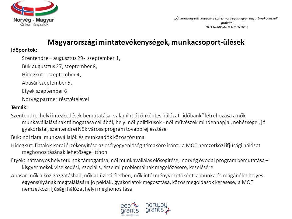 """""""Önkormányzati kapacitásépítés norvég‐magyar együttműködéssel projekt HU11-0005-HU11-PP1-2013 Magyarországi mintatevékenységek, munkacsoport-ülések Időpontok: Szentendre – augusztus 29- szeptember 1, Bük augusztus 27, szeptember 8, Hidegkút - szeptember 4, Abasár szeptember 5, Etyek szeptember 6 Norvég partner részvételével Témák: Szentendre: helyi intézkedések bemutatása, valamint új önkéntes hálózat """"időbank létrehozása a nők munkavállalásának támogatása céljából, helyi női politikusok - női művészek mindennapjai, nehézségei, jó gyakorlatai, szentendrei Nők városa program továbbfejlesztése Bük: női fiatal munkavállalók és munkaadók közös fóruma Hidegkút: fiatalok korai érzékenyítése az esélyegyenlőség témaköre iránt: a MOT nemzetközi ifjúsági hálózat meghonosításának lehetősége itthon Etyek: hátrányos helyzetű nők támogatása, női munkavállalás elősegítése, norvég óvodai program bemutatása – kisgyermekek viselkedési, szociális, érzelmi problémáinak megelőzésére, kezelésére Abasár: nők a közigazgatásban, nők az üzleti életben, nők intézményvezetőként: a munka és magánélet helyes egyensúlyának megtalálására jó példák, gyakorlatok megosztása, közös megoldások keresése, a MOT nemzetközi ifjúsági hálózat helyi meghonosítása"""