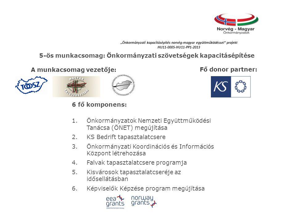 """""""Önkormányzati kapacitásépítés norvég‐magyar együttműködéssel projekt HU11-0005-HU11-PP1-2013 5-ös munkacsomag: Önkormányzati szövetségek kapacitásépítése A munkacsomag vezetője:Fő donor partner: 6 fő komponens: 1.Önkormányzatok Nemzeti Együttműködési Tanácsa (ÖNET) megújítása 2.KS Bedrift tapasztalatcsere 3.Önkormányzati Koordinációs és Információs Központ létrehozása 4.Falvak tapasztalatcsere programja 5.Kisvárosok tapasztalatcseréje az idősellátásban 6.Képviselők Képzése program megújítása"""