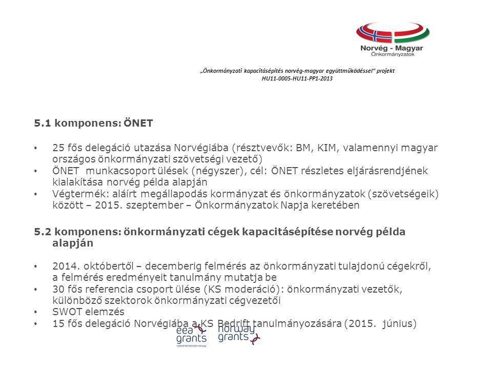 """""""Önkormányzati kapacitásépítés norvég‐magyar együttműködéssel projekt HU11-0005-HU11-PP1-2013 5.1 komponens: ÖNET 25 fős delegáció utazása Norvégiába (résztvevők: BM, KIM, valamennyi magyar országos önkormányzati szövetségi vezető) ÖNET munkacsoport ülések (négyszer), cél: ÖNET részletes eljárásrendjének kialakítása norvég példa alapján Végtermék: aláírt megállapodás kormányzat és önkormányzatok (szövetségeik) között – 2015."""