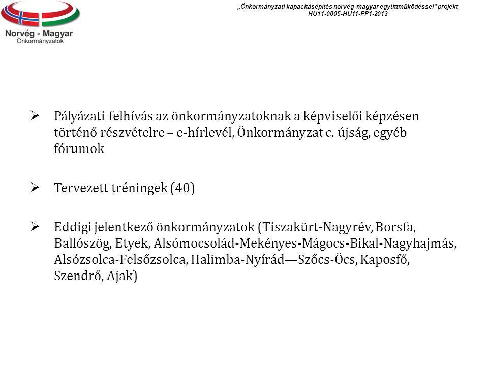 """""""Önkormányzati kapacitásépítés norvég ‐ magyar együttműködéssel projekt HU11-0005-HU11-PP1-2013  Pályázati felhívás az önkormányzatoknak a képviselői képzésen történő részvételre – e-hírlevél, Önkormányzat c."""