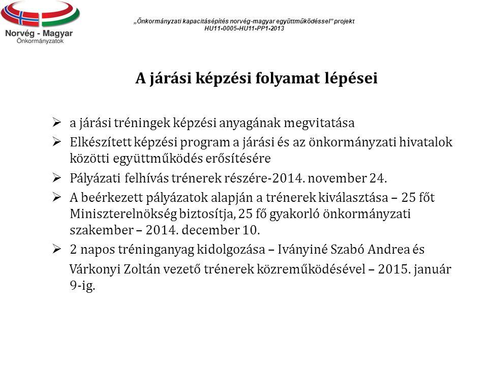 """""""Önkormányzati kapacitásépítés norvég ‐ magyar együttműködéssel projekt HU11-0005-HU11-PP1-2013 A járási képzési folyamat lépései  a járási tréningek képzési anyagának megvitatása  Elkészített képzési program a járási és az önkormányzati hivatalok közötti együttműködés erősítésére  Pályázati felhívás trénerek részére-2014."""