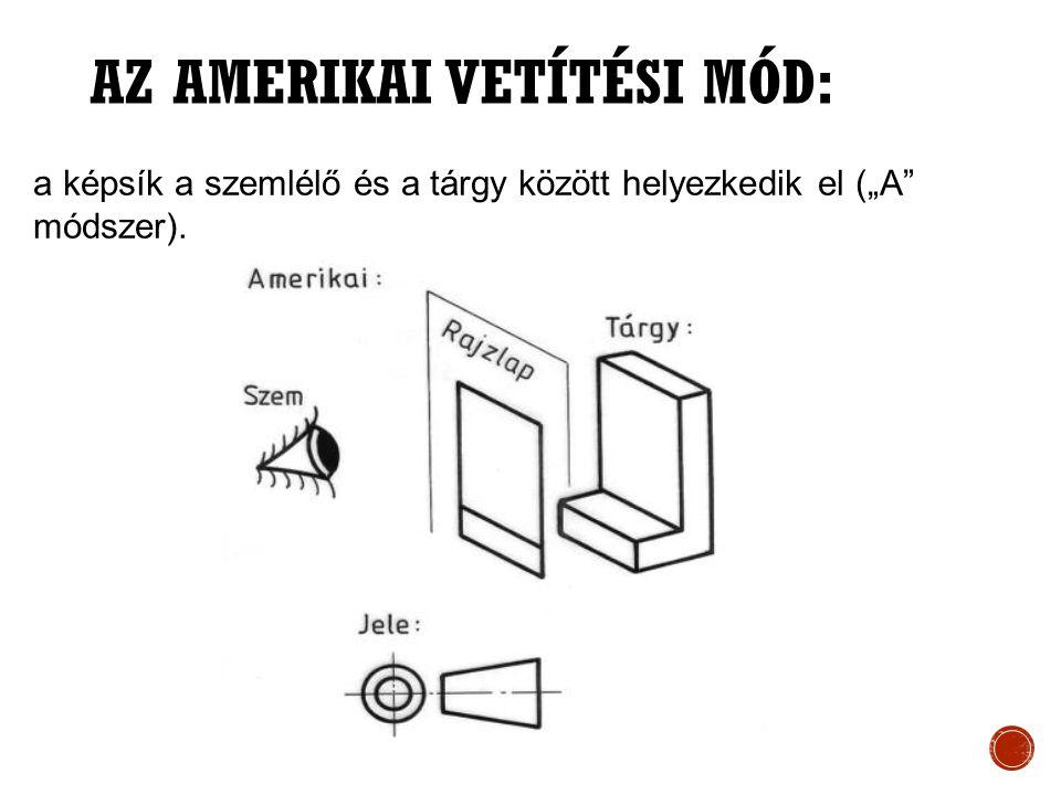 """AZ AMERIKAI VETÍTÉSI MÓD: a képsík a szemlélő és a tárgy között helyezkedik el (""""A"""" módszer)."""