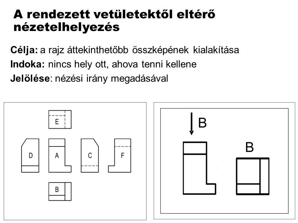 A rendezett vetületektől eltérő nézetelhelyezés Célja: a rajz áttekinthetőbb összképének kialakítása Indoka: nincs hely ott, ahova tenni kellene Jelölése: nézési irány megadásával