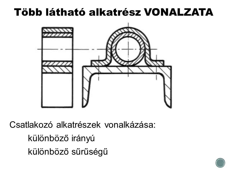 Több látható alkatrész VONALZATA Csatlakozó alkatrészek vonalkázása: különböző irányú különböző sűrűségű