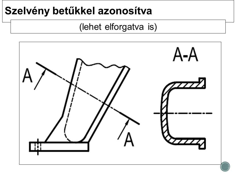 Szelvény betűkkel azonosítva (lehet elforgatva is)