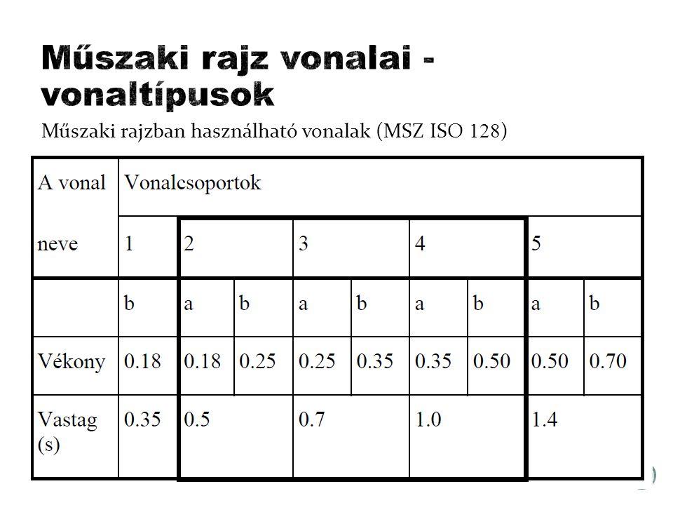 Műszaki rajzban használható vonalak (MSZ ISO 128 )