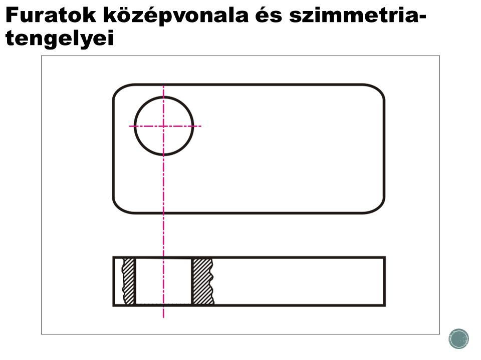 Furatok középvonala és szimmetria- tengelyei