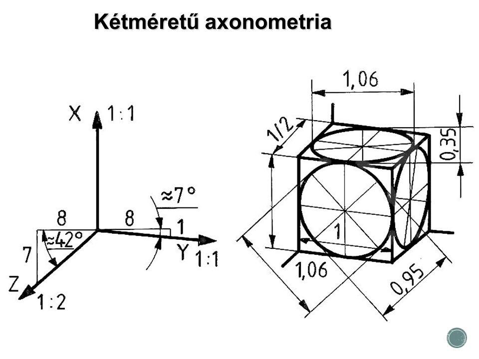 Kétméretű axonometria