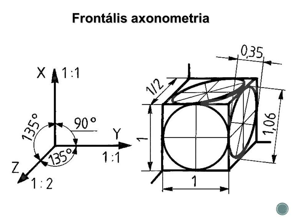 Frontális axonometria