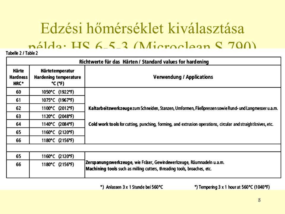 8 Edzési hőmérséklet kiválasztása példa: HS 6-5-3 (Microclean S 790)