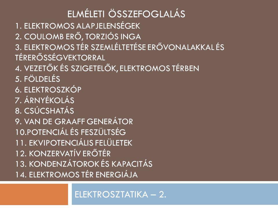 ELEKTROSZTATIKA – 2. ELMÉLETI ÖSSZEFOGLALÁS 1. ELEKTROMOS ALAPJELENSÉGEK 2. COULOMB ERŐ, TORZIÓS INGA 3. ELEKTROMOS TÉR SZEMLÉLTETÉSE ERŐVONALAKKAL ÉS