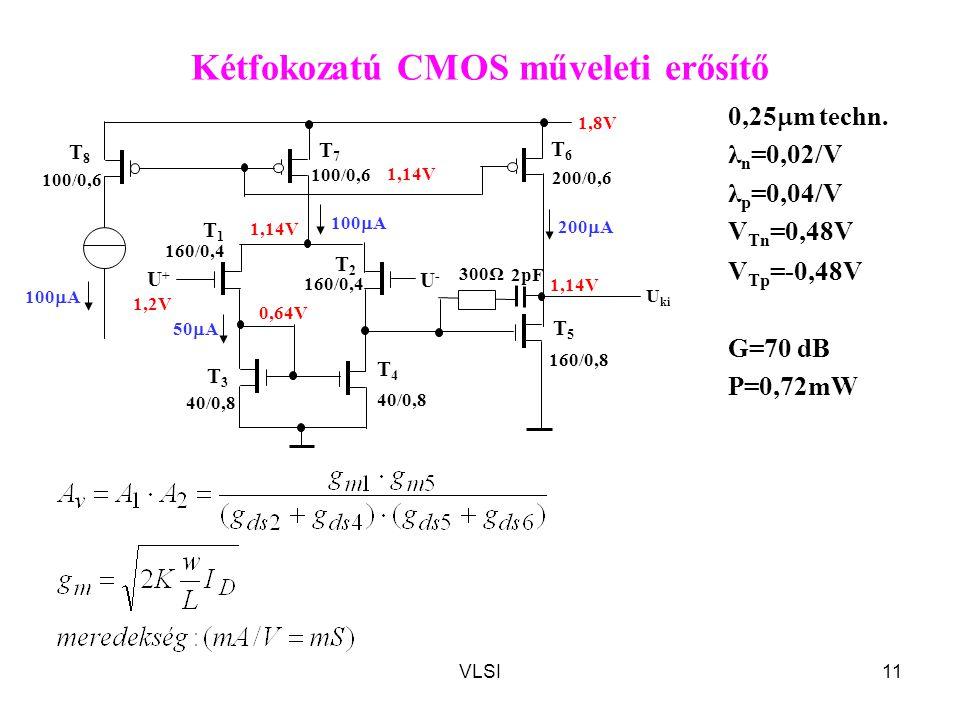 VLSI11 Kétfokozatú CMOS műveleti erősítő T1T1 T2T2 T8T8 T6T6 T5T5 T4T4 T3T3 T7T7 U+U+ U-U- 100  A 200  A 1,14V 50  A 100/0,6 1,8V 0,64V 1,14V 100/0,6 160/0,8 40/0,8 160/0,4 200/0,6 160/0,4 40/0,8 2pF 300Ω U ki 1,2V 0,25  m techn.