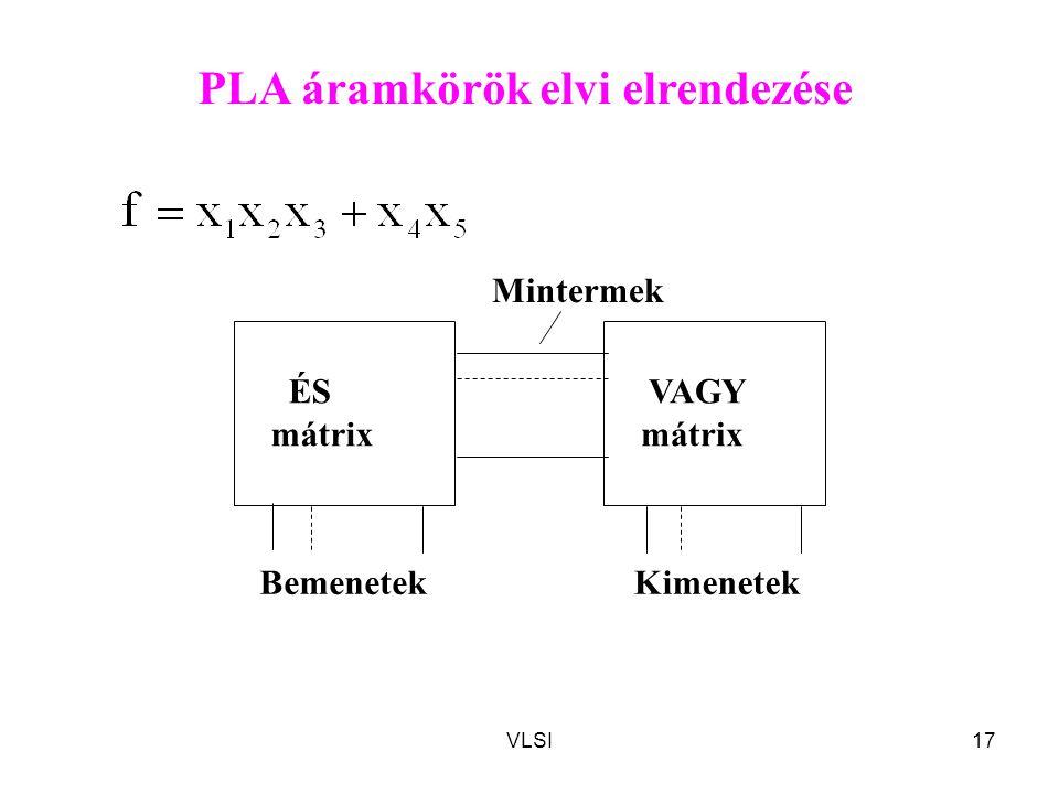 VLSI17 ÉS mátrix VAGY mátrix BemenetekKimenetek Mintermek PLA áramkörök elvi elrendezése