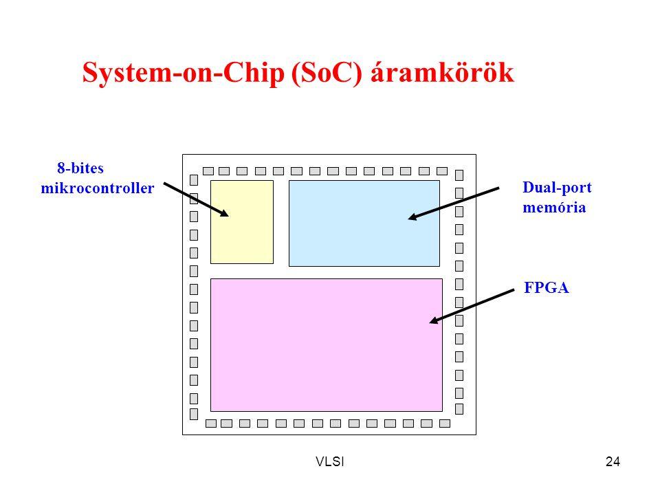 VLSI24 System-on-Chip (SoC) áramkörök Dual-port memória FPGA 8-bites mikrocontroller