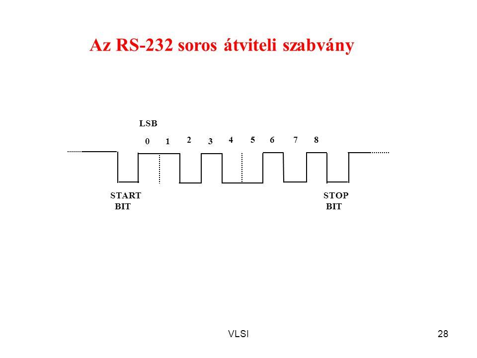 VLSI28 01 2 3 45678 START BIT STOP BIT LSB Az RS-232 soros átviteli szabvány