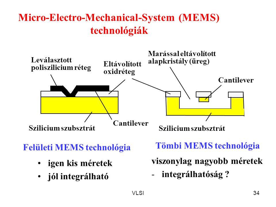 VLSI34 Micro-Electro-Mechanical-System (MEMS) technológiák Eltávolított oxidréteg Szilicium szubsztrát Leválasztott poliszilicium réteg Szilicium szubsztrát Marással eltávolított alapkristály (üreg) Cantilever Felületi MEMS technológia Tömbi MEMS technológia igen kis méretek jól integrálható viszonylag nagyobb méretek -integrálhatóság ?