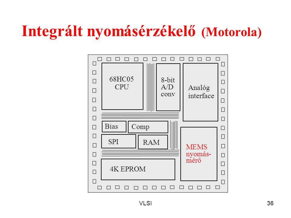 VLSI36 Integrált nyomásérzékelő (Motorola) 68HC05 CPU Analóg interface SPI 4K EPROM MEMS nyomás- mérő RAM Comp Bias 8-bit A/D conv