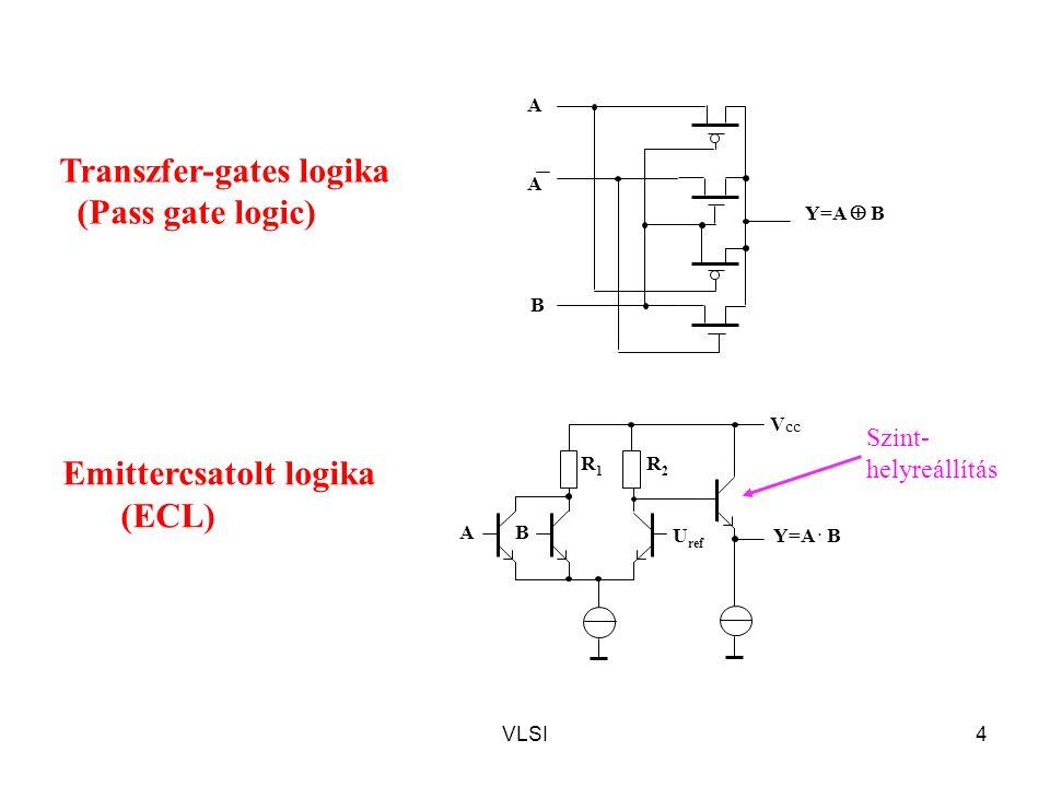 VLSI15 Klasszikus EEPROM cella n + n + Control gate S D tunnel oxid +12V 0 V+12V WRITE ERASE READ 0 V U Read +5V + to gate from gate