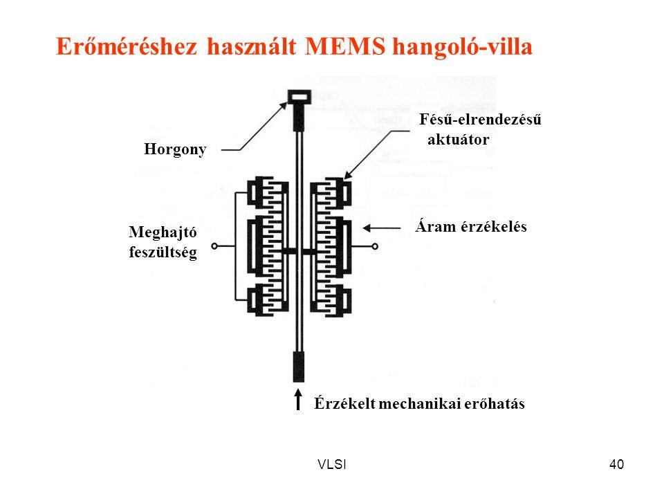 VLSI40 Erőméréshez használt MEMS hangoló-villa Fésű-elrendezésű aktuátor Érzékelt mechanikai erőhatás Áram érzékelés Meghajtó feszültség Horgony