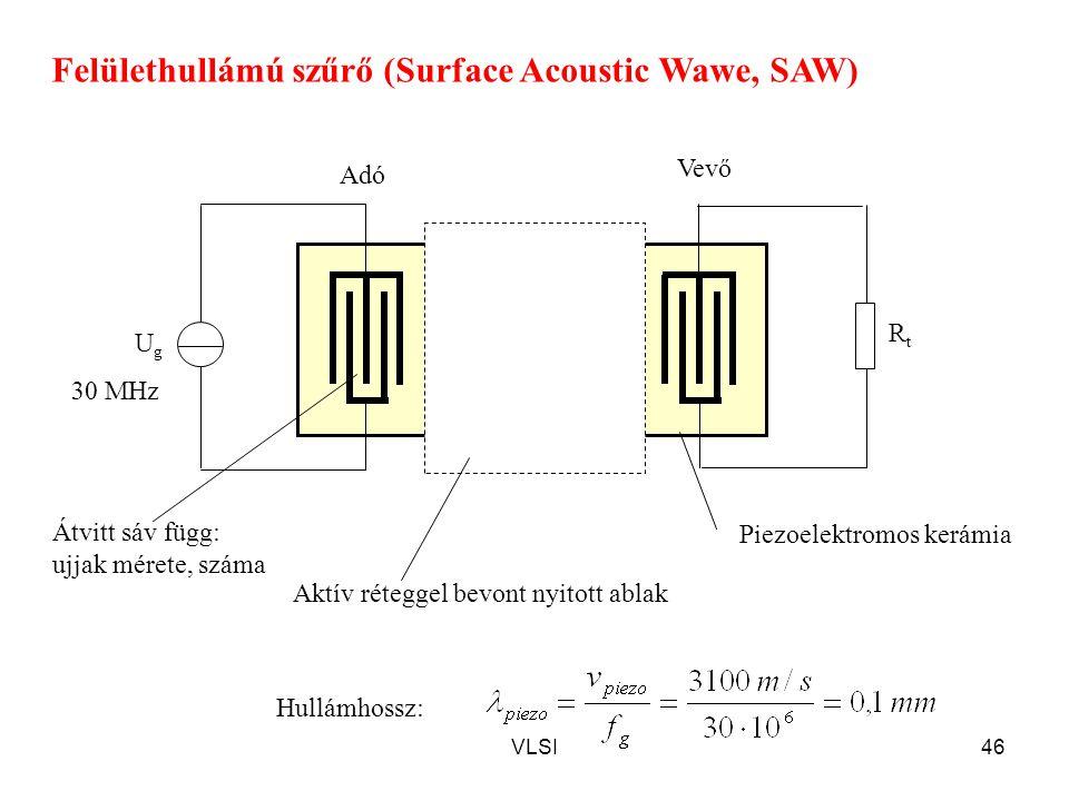 VLSI46 RtRt Piezoelektromos kerámia UgUg Adó Vevő Felülethullámú szűrő (Surface Acoustic Wawe, SAW) Hullámhossz: Átvitt sáv függ: ujjak mérete, száma 30 MHz Aktív réteggel bevont nyitott ablak