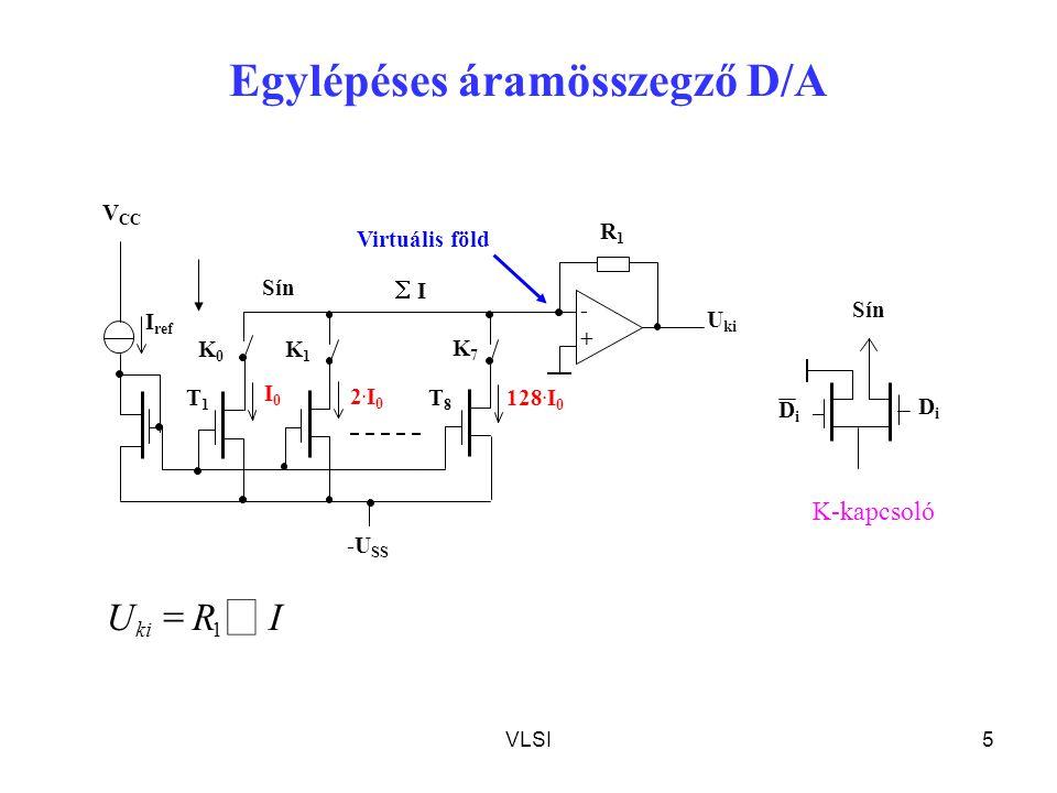 VLSI16 VLSI áramkörök megvalósitási lehetőségei 100010,000100,000 Full-custom (tipikus: mobil) Darabszám Cellás tervezés Programozható (Gate-array, SoC) Költség Szempontok: - sebesség - fogyasztás - költségek, ár - tervezés, korrekció