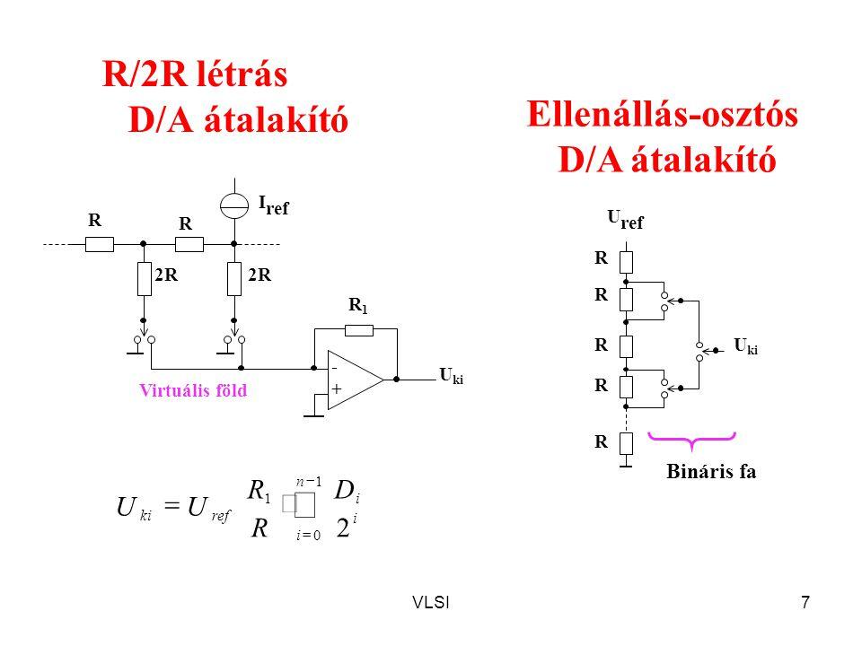 VLSI48 A 32-csatornás érzékelő adatátviteli protokollja 1100Start Power upWriteRead16-bit digitalizált érték10-bit csatorna cím Start0001 ( 2 x 5-bit → 2 elektróda a 32-ből) Chip: 3  m BiCMOS techn., 4 x 6 mm, 5000 tranzisztor, CLK=2 MHz, VDD=5,2V, P  90mW r 12 Δ d b a dl 2 x