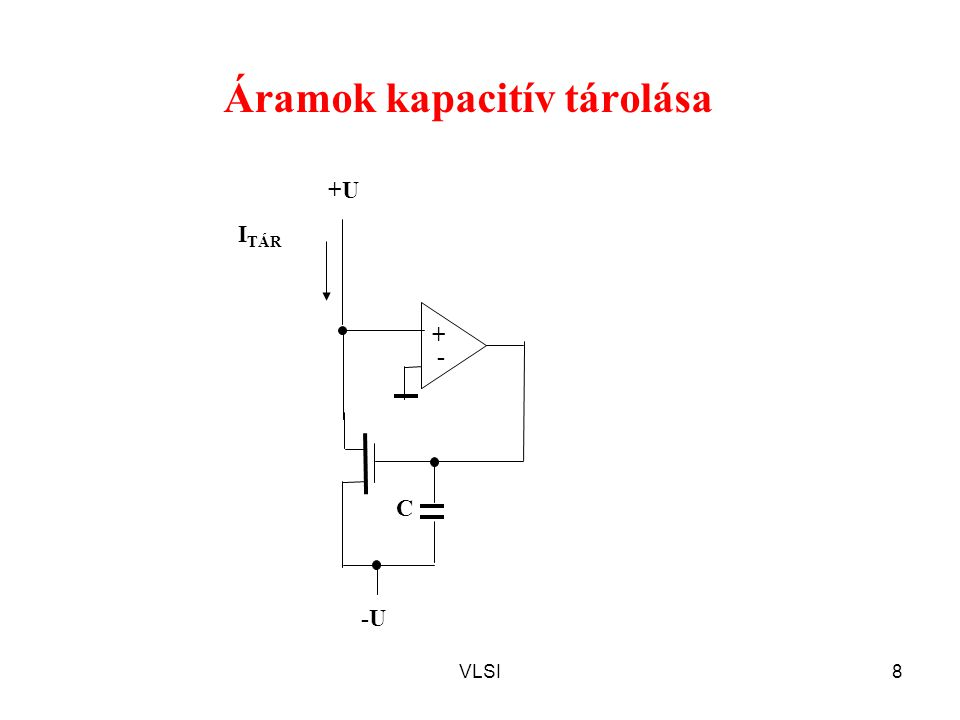 VLSI9 Analóg MOS-kapcsoló helyettesítőképe C g s S D K r sd U be C g d C d b C s b G C U ki 0 5V V Tn V Tp nMOS pMOS r ON U be U ki U nyitó terhelő RC=integráló tag .