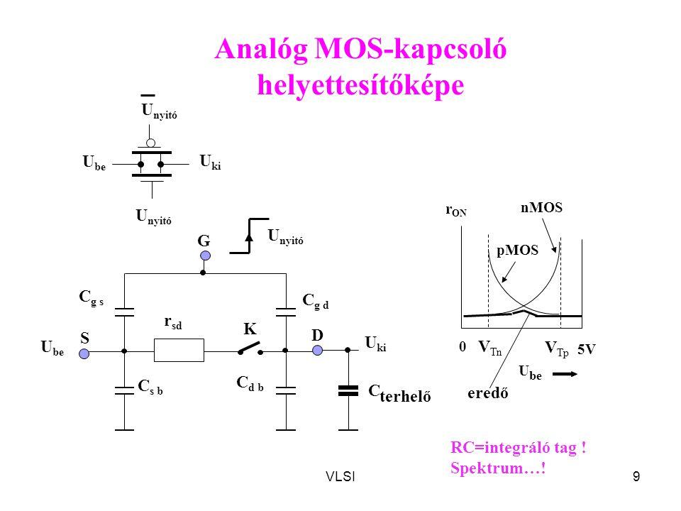 VLSI10 C U offset 11 22 22 11 + U+U+ U ki U Chopper-stabilizált komparátor 11