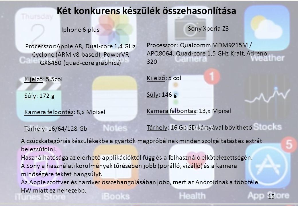 Két konkurens készülék összehasonlítása Iphone 6 plus Processzor:Apple A8, Dual-core 1,4 GHz Cyclone (ARM v8-based), PowerVR GX6450 (quad-core graphic